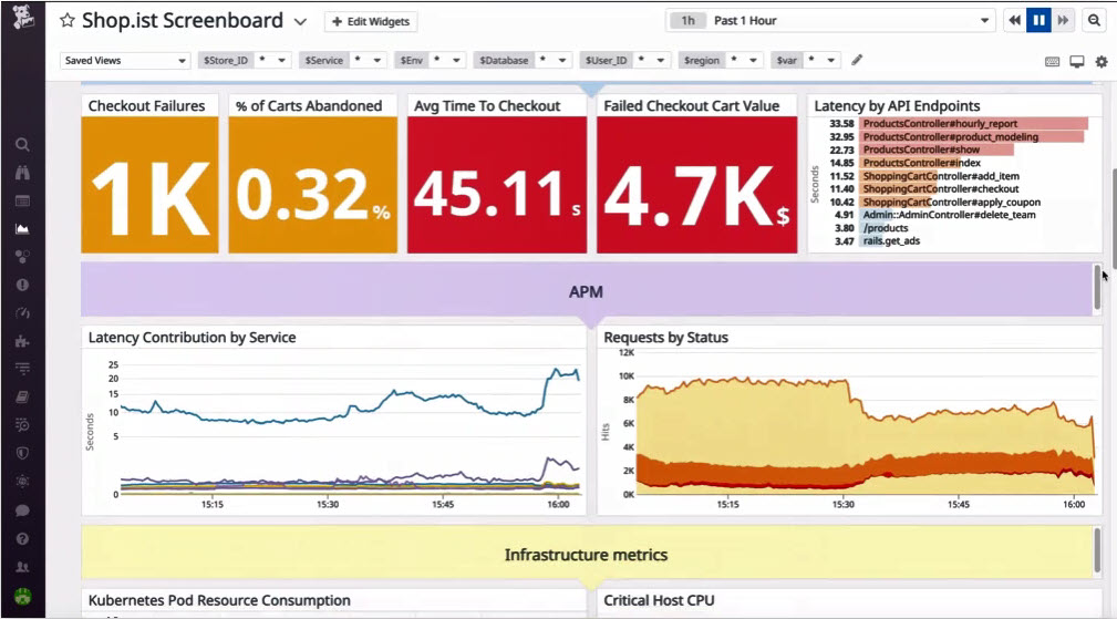 Datadog showing latency